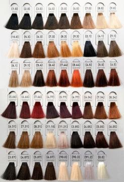 Виды красок для волос